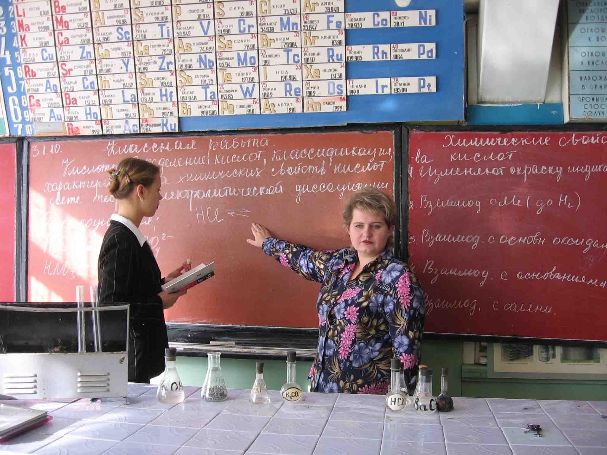 г орехово зуево школы:
